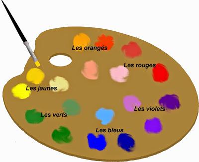 Les bienfaits des couleurs